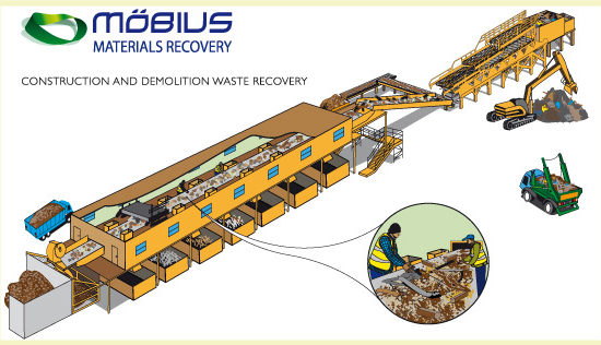 Mobius recycling diagram